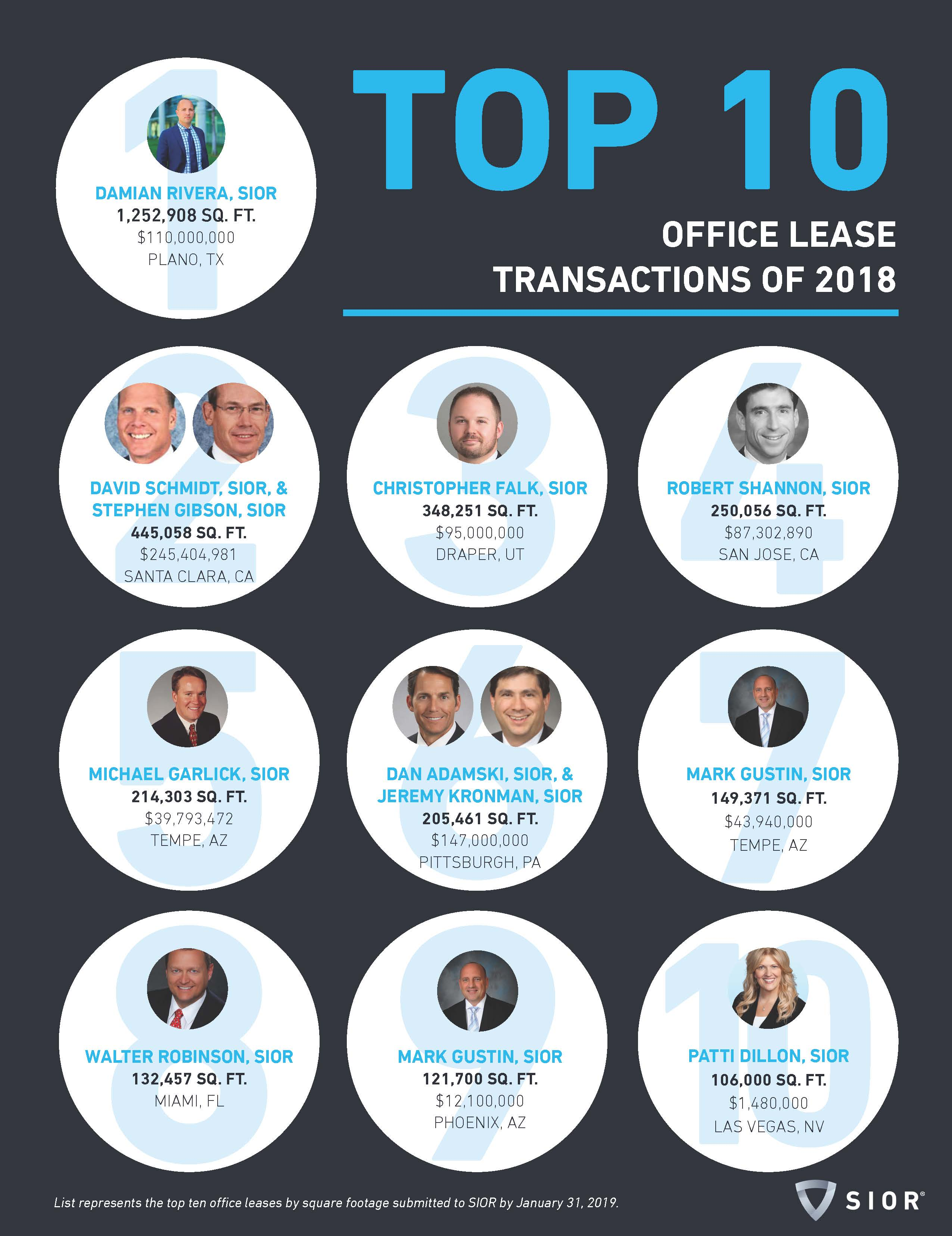 Top 10 Office Leases of 2018